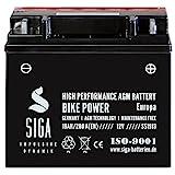 Motorrad Batterie 51913 AGM 19Ah 12V 280A/EN BMW...